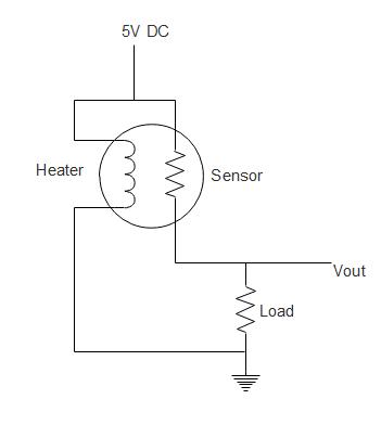 gas_circuito